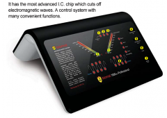 Controller for Richway Biomat Professional Size